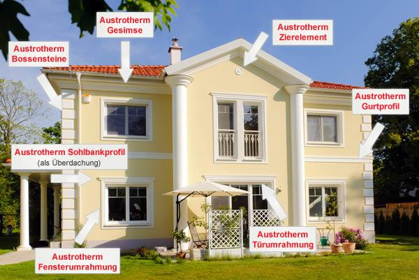 Anwendung Haus