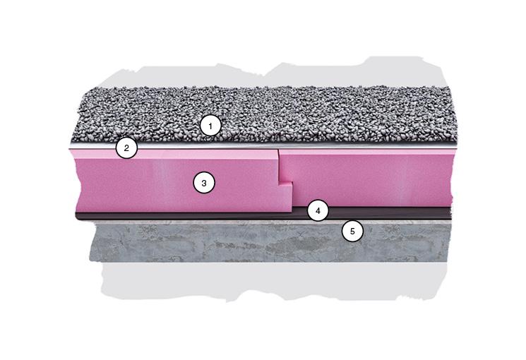 umkehrdach austrotherm d mmstoffe xps bauplatte. Black Bedroom Furniture Sets. Home Design Ideas