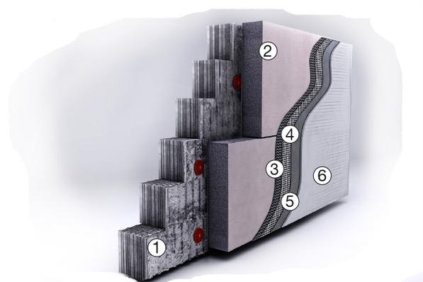 fassadend mmung austrotherm d mmstoffe xps bauplatte. Black Bedroom Furniture Sets. Home Design Ideas