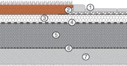 Warmdach Austrotherm Dammstoffe Xps Bauplatte