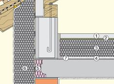 Oberste Geschossdecke Austrotherm Dammstoffe Xps Bauplatte