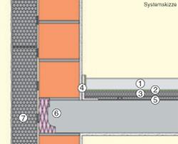 zwischendecke trittschalld mmung austrotherm d mmstoffe xps bauplatte. Black Bedroom Furniture Sets. Home Design Ideas